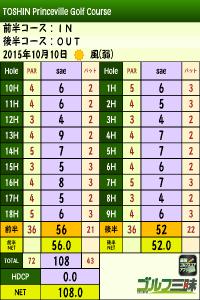 SaikyoGolfScore_Card1444492740143
