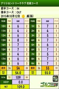 SaikyoGolfScore_Card1448110992597